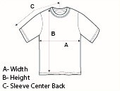 Diagrama de la camiseta de TPW