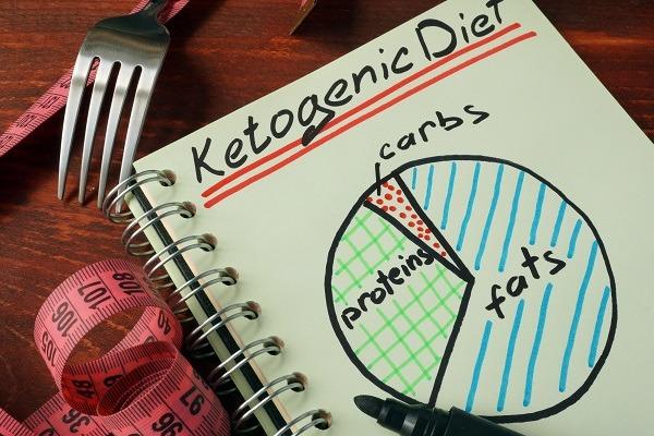 Dieta Cetogénica: ¿Qué es y cómo funciona?